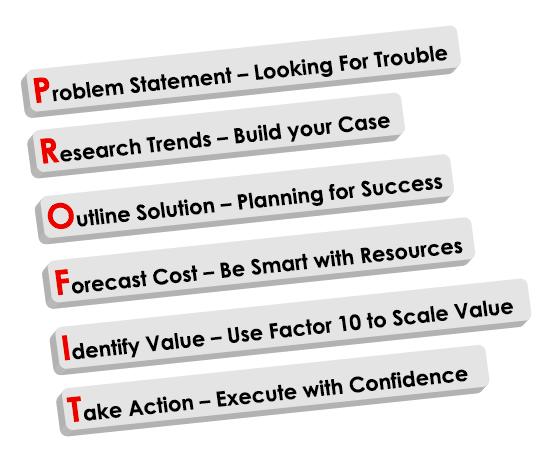 PROFIT 6 steps